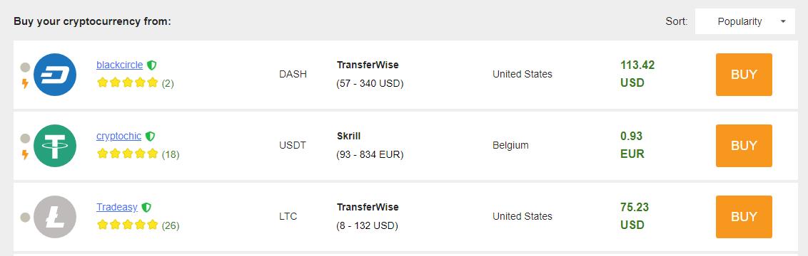 LocalCoinSwap Traders
