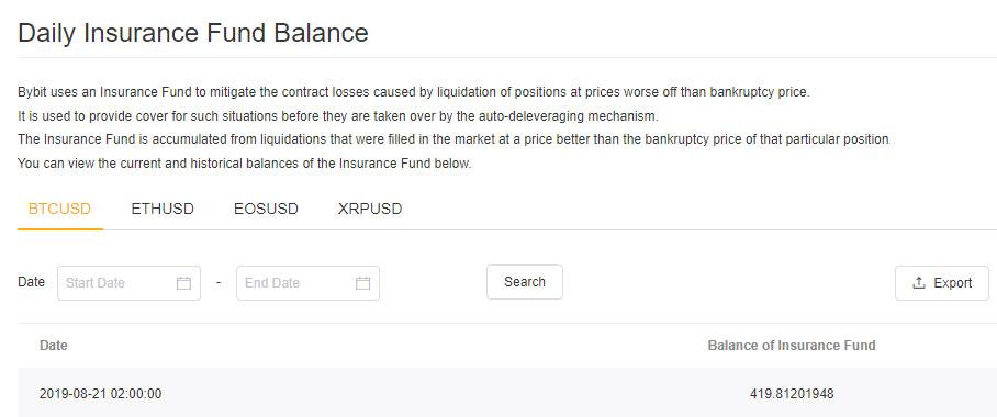 Fondo assicurativo